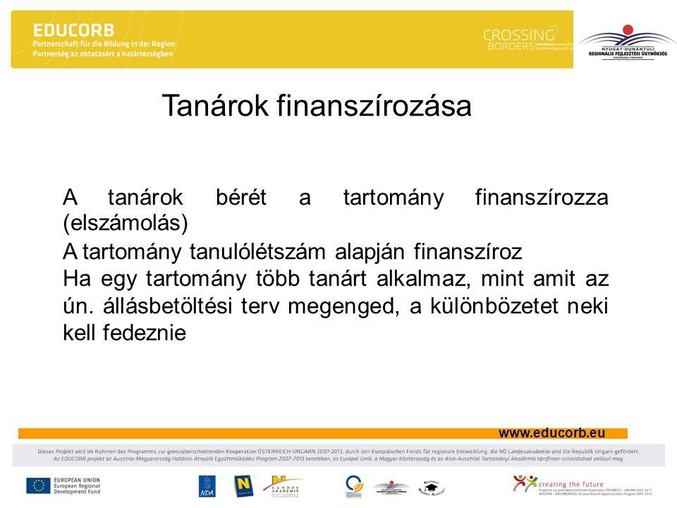 www.educorb.eu Tanárok finanszírozása A tanárok bérét a tartomány finanszírozza (elszámolás) A tartomány tanulólétszám alapján finanszíroz Ha egy tar