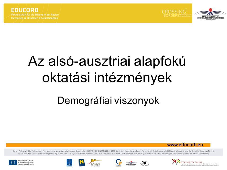 www.educorb.eu Az alsó-ausztriai alapfokú oktatási intézmények Demográfiai viszonyok
