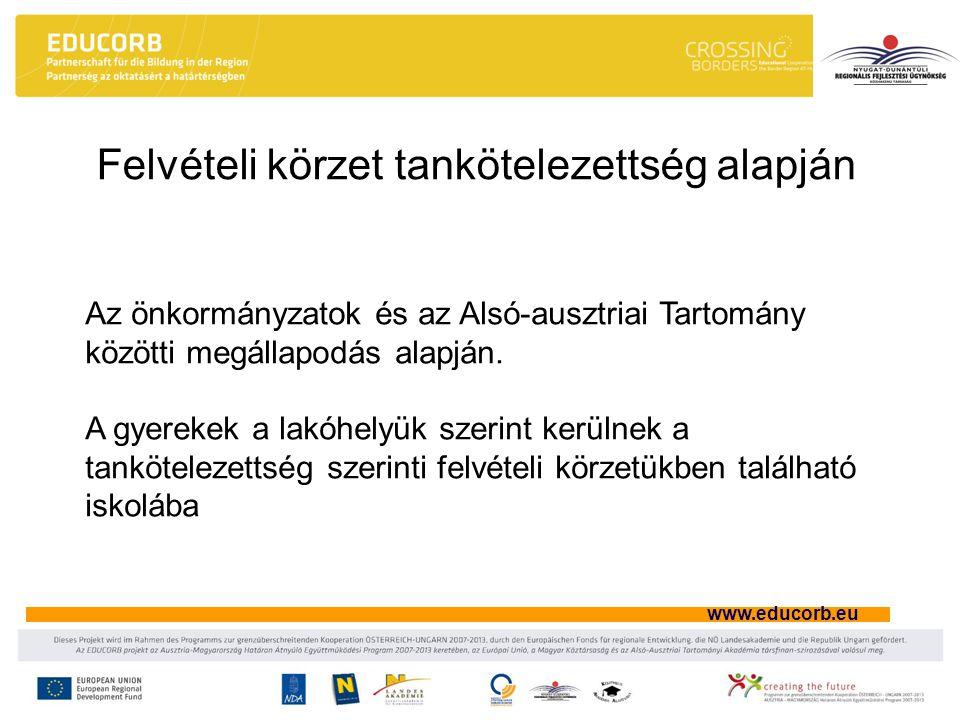 www.educorb.eu Felvételi körzet tankötelezettség alapján Az önkormányzatok és az Alsó-ausztriai Tartomány közötti megállapodás alapján. A gyerekek a l