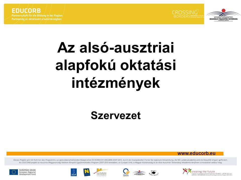 www.educorb.eu Az alsó-ausztriai alapfokú oktatási intézmények Szervezet