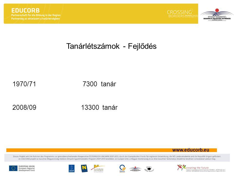 www.educorb.eu Tanárlétszámok - Fejlődés 1970/717300 tanár 2008/09 13300 tanár