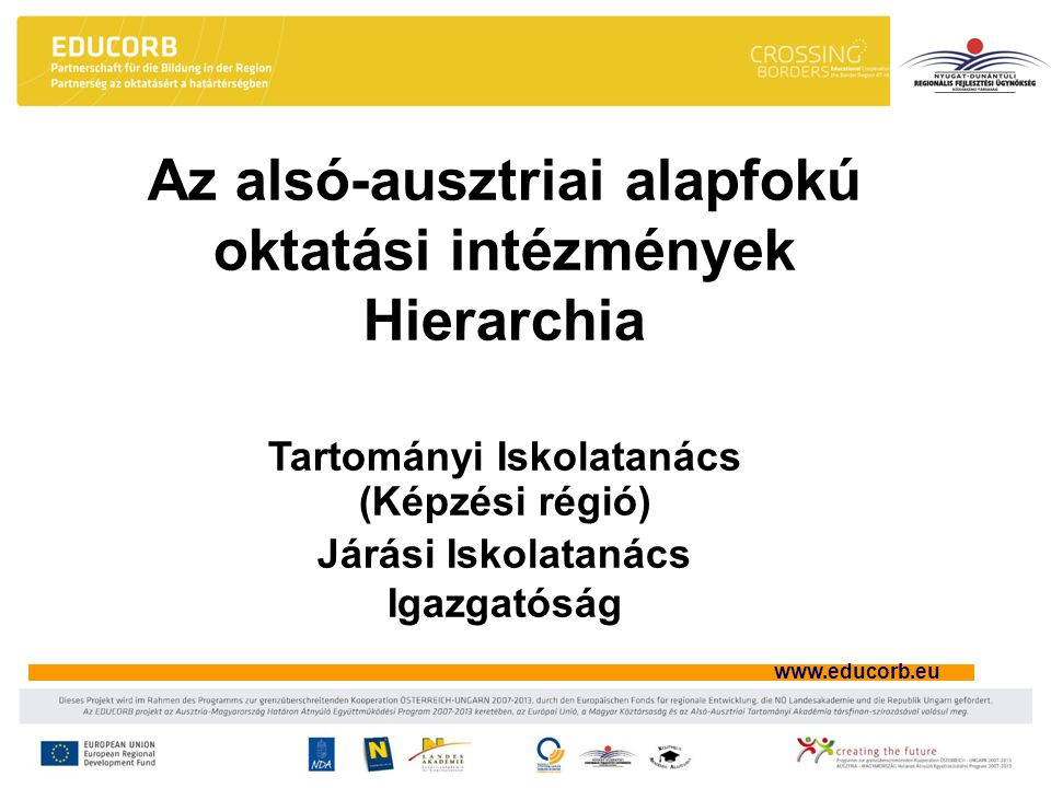 www.educorb.eu Az alsó-ausztriai alapfokú oktatási intézmények Hierarchia Tartományi Iskolatanács (Képzési régió) Járási Iskolatanács Igazgatóság