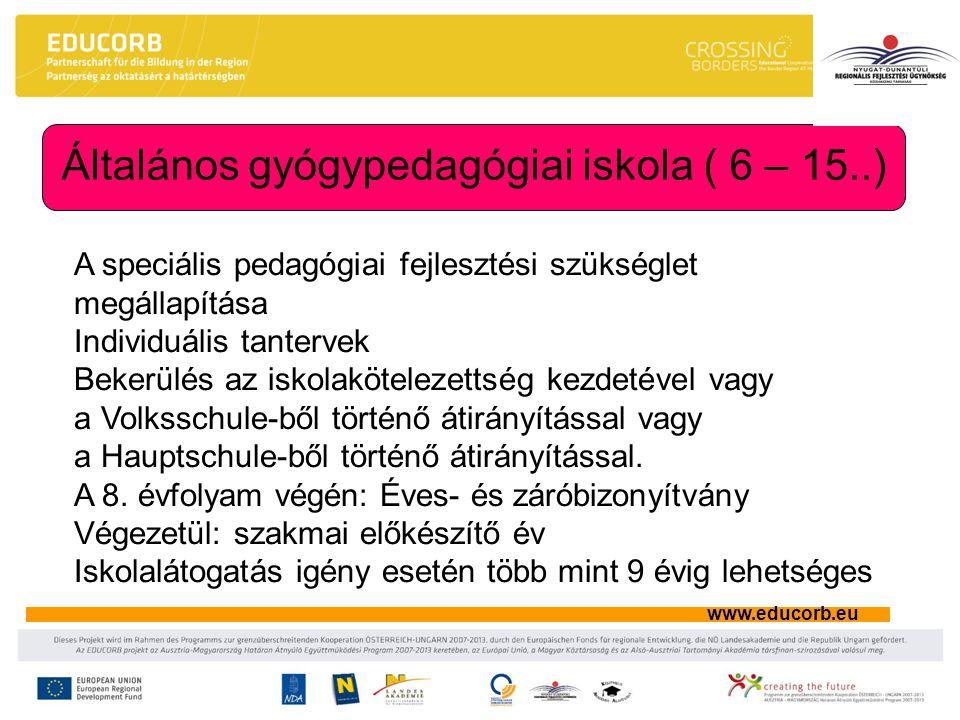 www.educorb.eu Általános gyógypedagógiai iskola ( 6 – 15..) A speciális pedagógiai fejlesztési szükséglet megállapítása Individuális tantervek Bekerülés az iskolakötelezettség kezdetével vagy a Volksschule-ből történő átirányítással vagy a Hauptschule-ből történő átirányítással.
