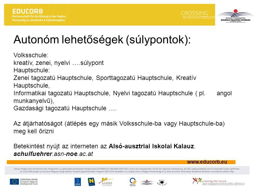 www.educorb.eu Autonóm lehetőségek (súlypontok): Volksschule: kreatív, zenei, nyelvi ….súlypont Hauptschule: Zenei tagozatú Hauptschule, Sporttagozatú