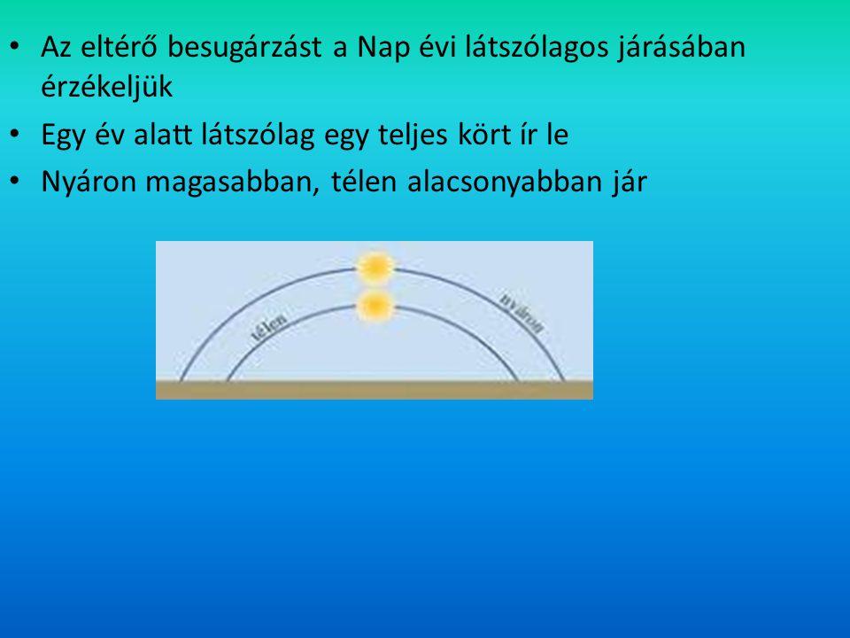 KeringésForgás Mi körül végzi?A Nap körülA saját tengelye körül IrányaNyugatról keletre Időtartama365 és1/4 nap1 nap