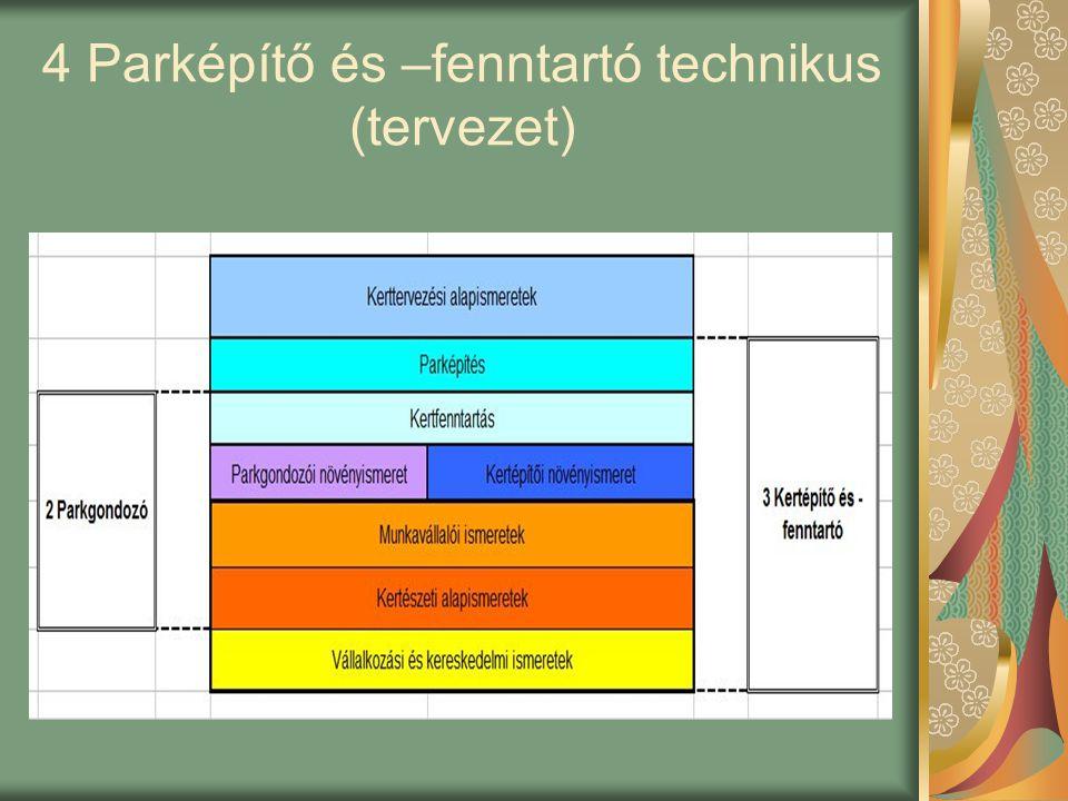 4 Parképítő és –fenntartó technikus (tervezet)