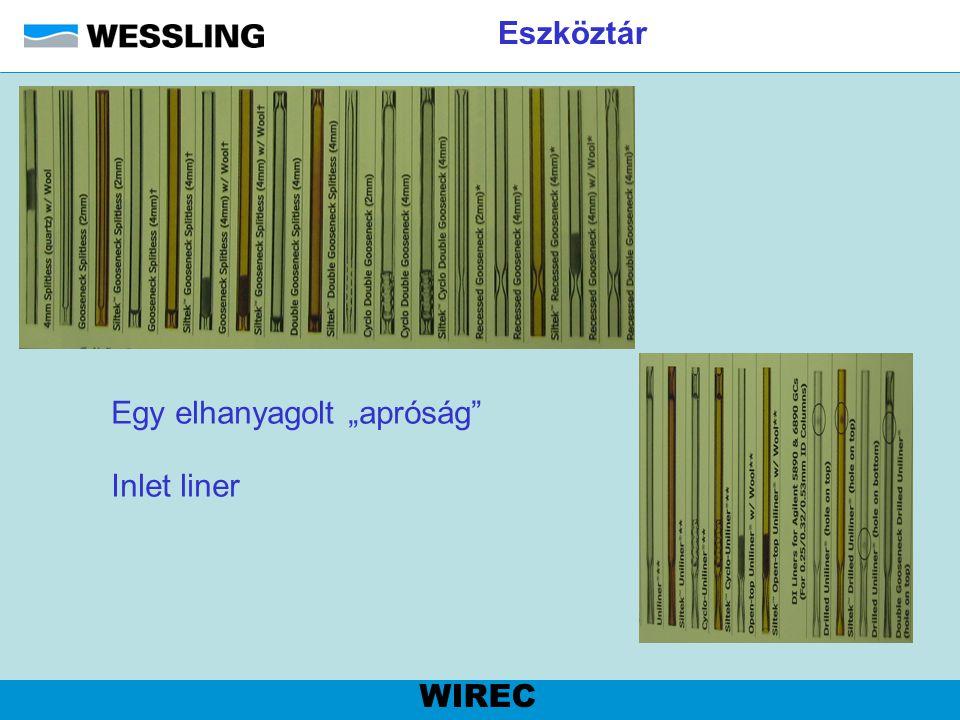 """Eszköztár Egy elhanyagolt """"apróság"""" Inlet liner WIREC"""