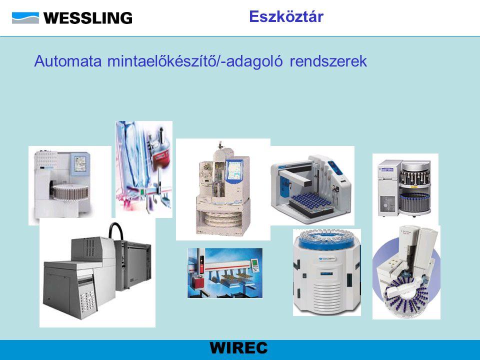Eszköztár Automata mintaelőkészítő/-adagoló rendszerek WIREC