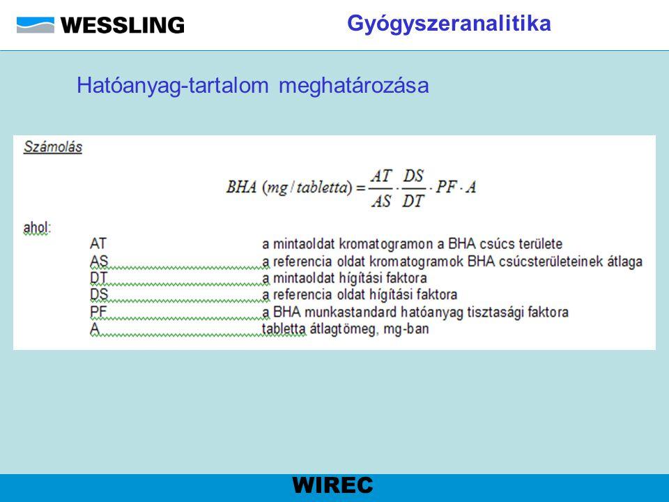 Gyógyszeranalitika Hatóanyag-tartalom meghatározása WIREC