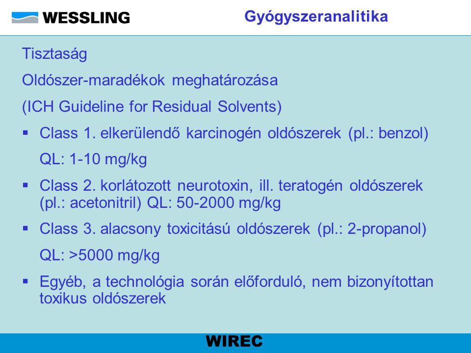 Gyógyszeranalitika Tisztaság Oldószer-maradékok meghatározása (ICH Guideline for Residual Solvents)  Class 1. elkerülendő karcinogén oldószerek (pl.: