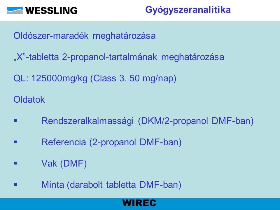 """Gyógyszeranalitika Oldószer-maradék meghatározása """"X""""-tabletta 2-propanol-tartalmának meghatározása QL: 125000mg/kg (Class 3. 50 mg/nap) Oldatok  Ren"""