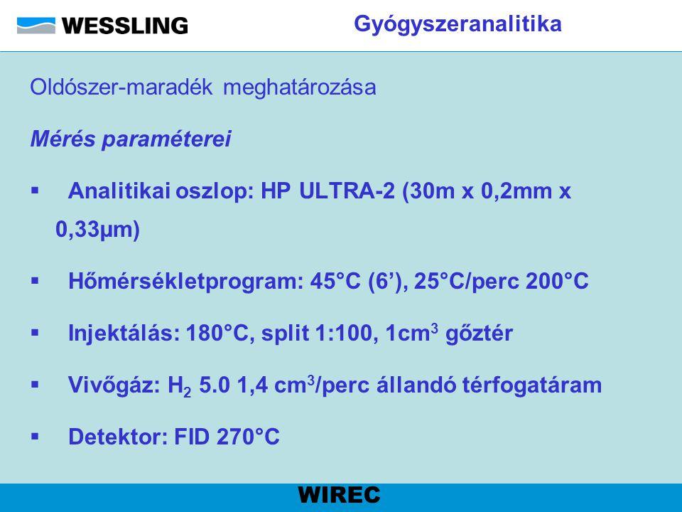 Gyógyszeranalitika Oldószer-maradék meghatározása Mérés paraméterei  Analitikai oszlop: HP ULTRA-2 (30m x 0,2mm x 0,33µm)  Hőmérsékletprogram: 45°C