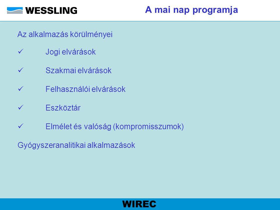 Gyógyszeranalitika WIREC