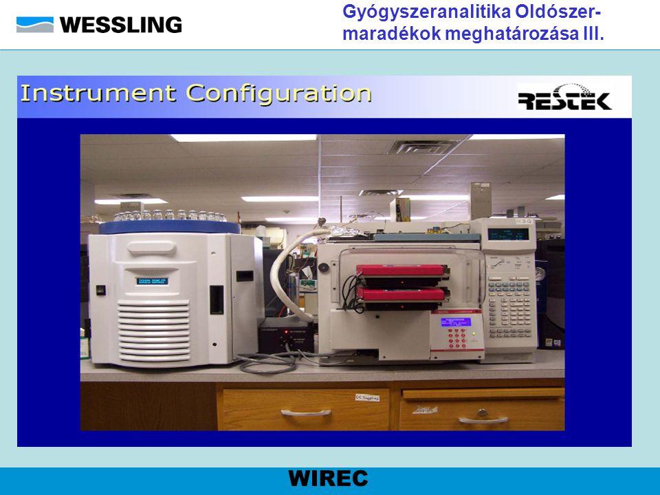 Gyógyszeranalitika Oldószer- maradékok meghatározása III. WIREC