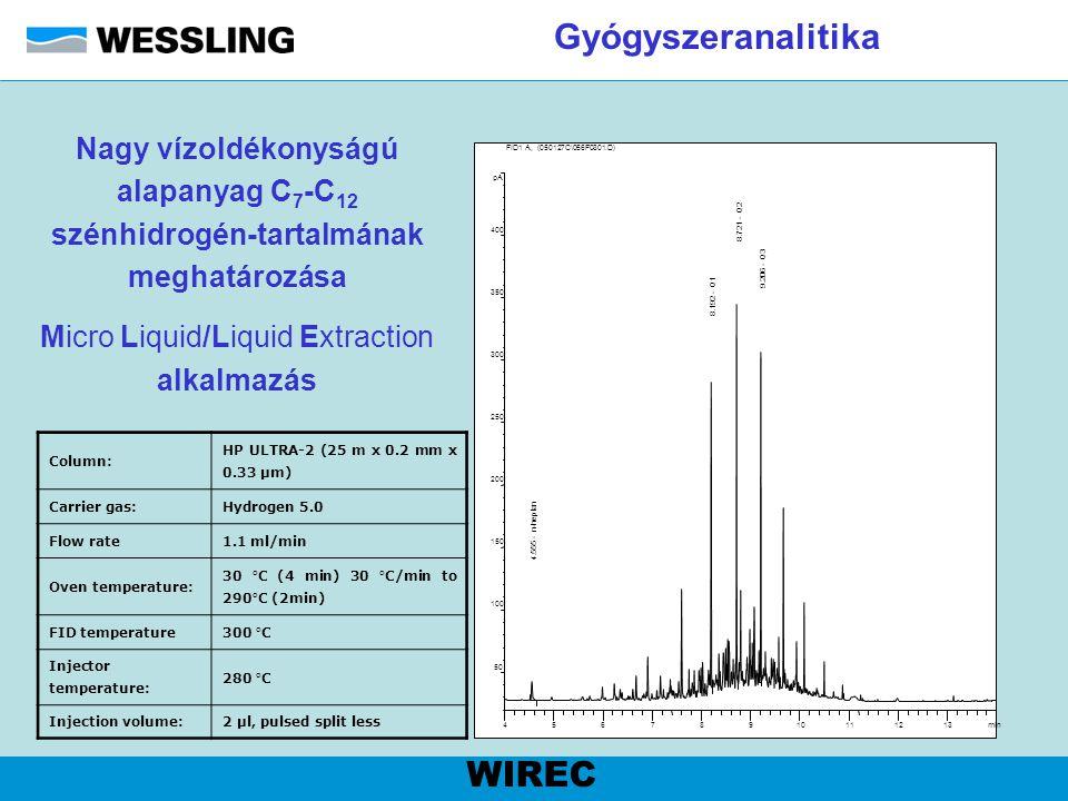 Gyógyszeranalitika Nagy vízoldékonyságú alapanyag C 7 -C 12 szénhidrogén-tartalmának meghatározása Micro Liquid/Liquid Extraction alkalmazás min 45678
