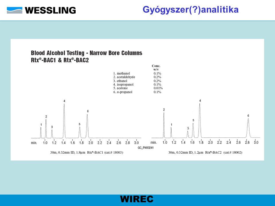 Gyógyszer(?)analitika WIREC