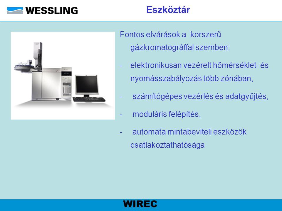 Gyógyszeranalitika Oldószer-maradék meghatározása Mérés paraméterei  Analitikai oszlop: HP ULTRA-2 (30m x 0,2mm x 0,33µm)  Hőmérsékletprogram: 45°C (6'), 25°C/perc 200°C  Injektálás: 180°C, split 1:100, 1cm 3 gőztér  Vivőgáz: H 2 5.0 1,4 cm 3 /perc állandó térfogatáram  Detektor: FID 270°C WIREC