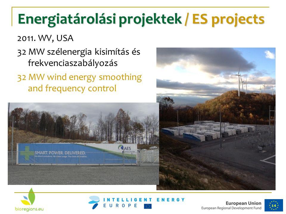 14 Energiatárolási projektek / ES projects 2011. WV, USA 32 MW szélenergia kisimítás és frekvenciaszabályozás 32 MW wind energy smoothing and frequenc