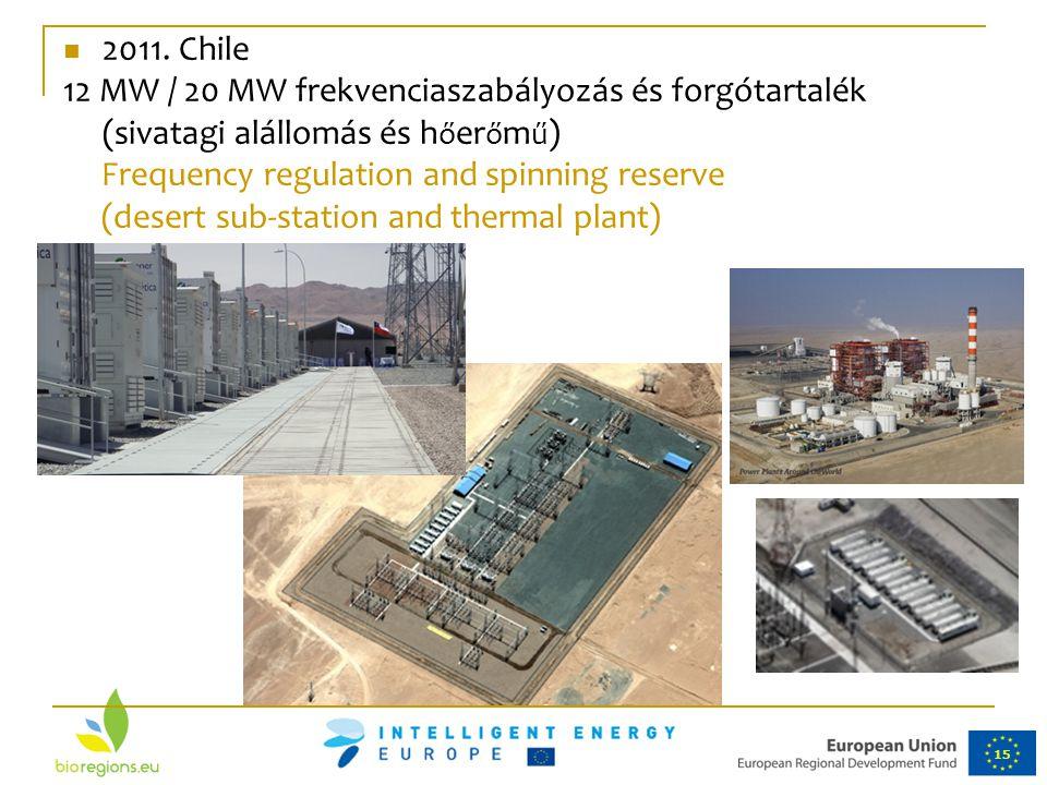15 2011. Chile 12 MW / 20 MW frekvenciaszabályozás és forgótartalék (sivatagi alállomás és h ő er ő m ű ) Frequency regulation and spinning reserve (d