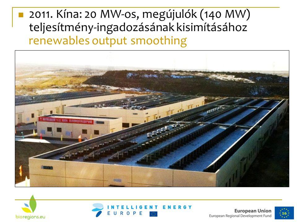 16 2011. Kína: 20 MW-os, megújulók (140 MW) teljesítmény-ingadozásának kisimításához renewables output smoothing