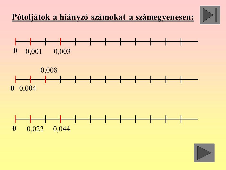 Pótoljátok a hiányzó számokat a számegyenesen: 0 0 0 0,001 0,003 0,004 0,022 0,044 0,008