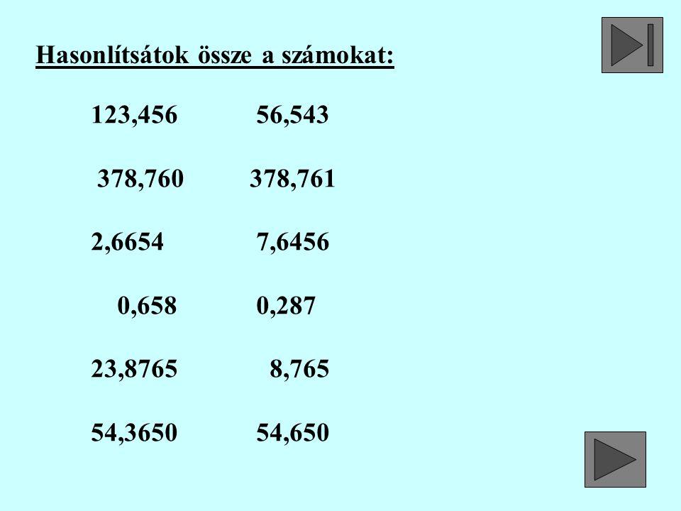 123,456 56,543 378,760 378,761 2,6654 7,6456 0,658 0,287 23,8765 8,765 54,3650 54,650 Hasonlítsátok össze a számokat: