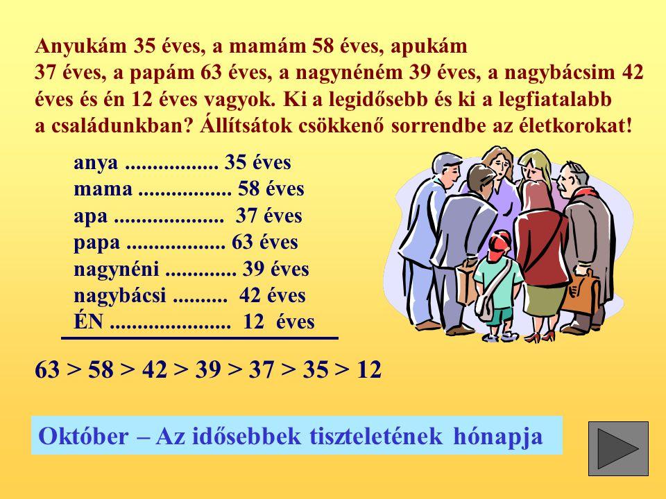 anya................. 35 éves mama................. 58 éves apa.................... 37 éves papa.................. 63 éves nagynéni............. 39 év