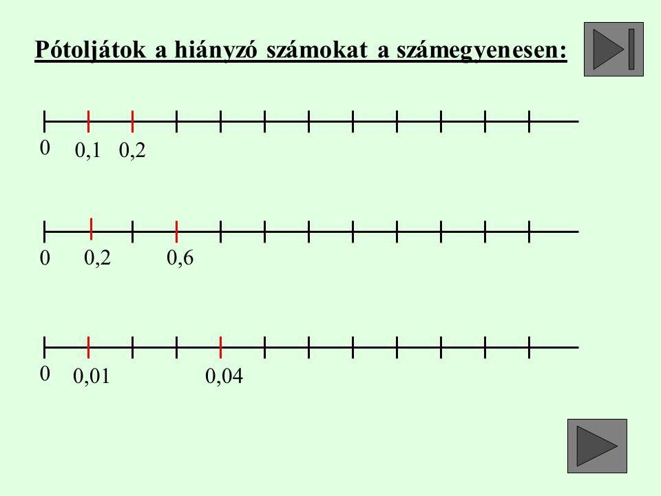 Pótoljátok a hiányzó számokat a számegyenesen: 0 0 0 0,1 0,2 0,2 0,6 0,01 0,04