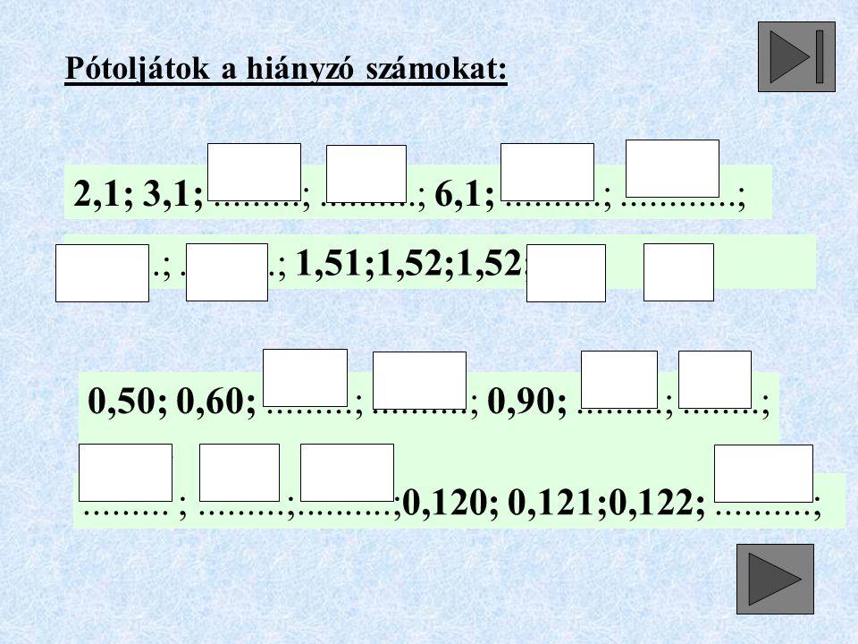 Pótoljátok a hiányzó számokat: 2,1; 3,1;.........;..........; 6,1;..........;............;.........;..........; 1,51;1,52;1,52;......, 0,50; 0,60;....