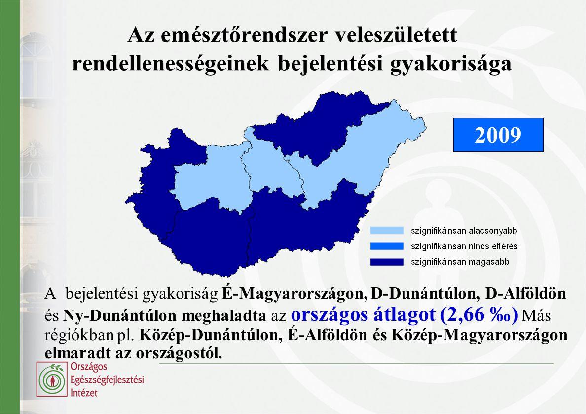 Az emésztőrendszer veleszületett rendellenességeinek bejelentési gyakorisága A bejelentési gyakoriság É-Magyarországon, D-Dunántúlon, D-Alföldön és Ny-Dunántúlon meghaladta az országos átlagot (2,66 ‰) Más régiókban pl.