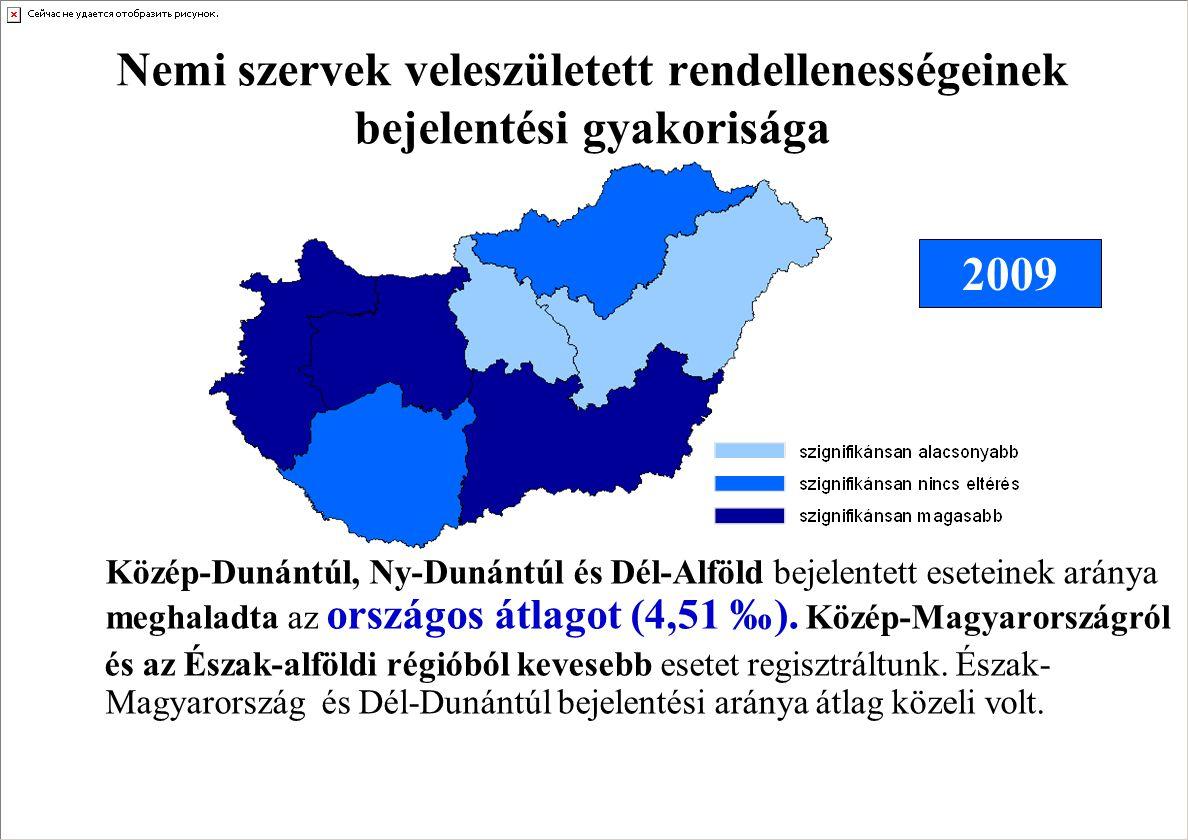 Nemi szervek veleszületett rendellenességeinek bejelentési gyakorisága Közép-Dunántúl, Ny-Dunántúl és Dél-Alföld bejelentett eseteinek aránya meghalad