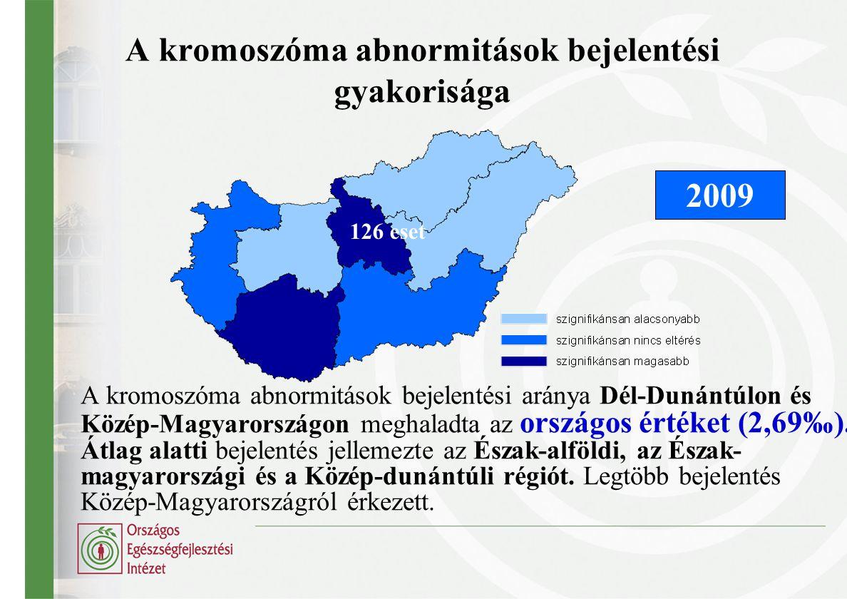 A kromoszóma abnormitások bejelentési gyakorisága A kromoszóma abnormitások bejelentési aránya Dél-Dunántúlon és Közép-Magyarországon meghaladta az or