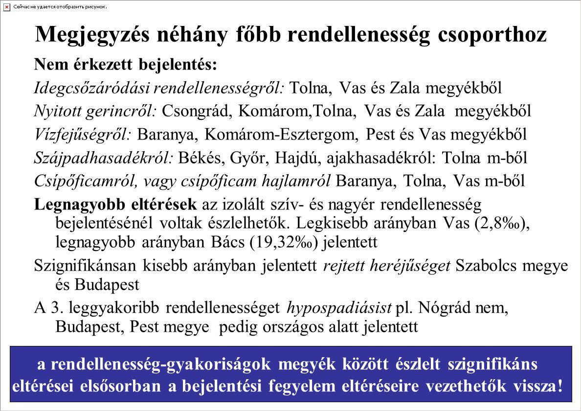 Megjegyzés néhány főbb rendellenesség csoporthoz Nem érkezett bejelentés: Idegcsőzáródási rendellenességről: Tolna, Vas és Zala megyékből Nyitott geri