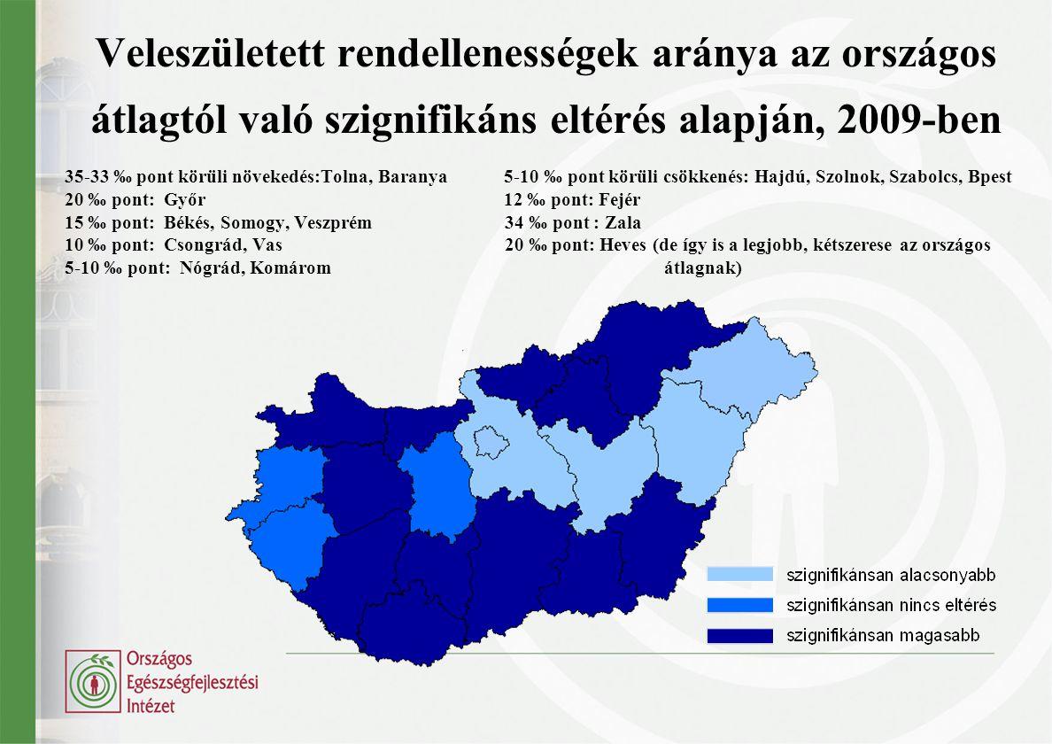 Veleszületett rendellenességek aránya az országos átlagtól való szignifikáns eltérés alapján, 2009-ben 35-33 ‰ pont körüli növekedés:Tolna, Baranya 5-