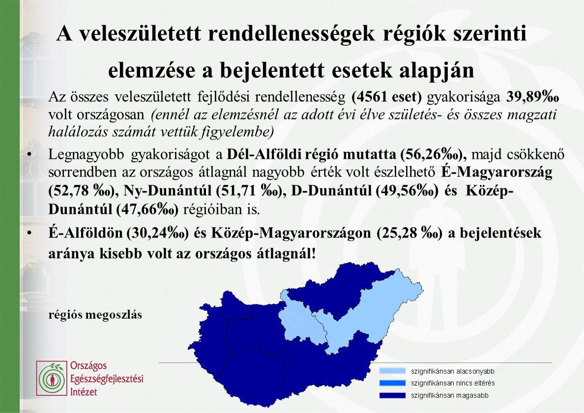 Az idegrendszer veleszületett rendellenességeinek bejelentési gyakorisága Az idegrendszer veleszületett rendellenességeinek bejelentési gyakorisága Észak-Magyarországon és Észak-Alföldön szignifikánsan nagyobb, Közép-Magyarországon kisebb az országos átlagnál (1,55 ‰).