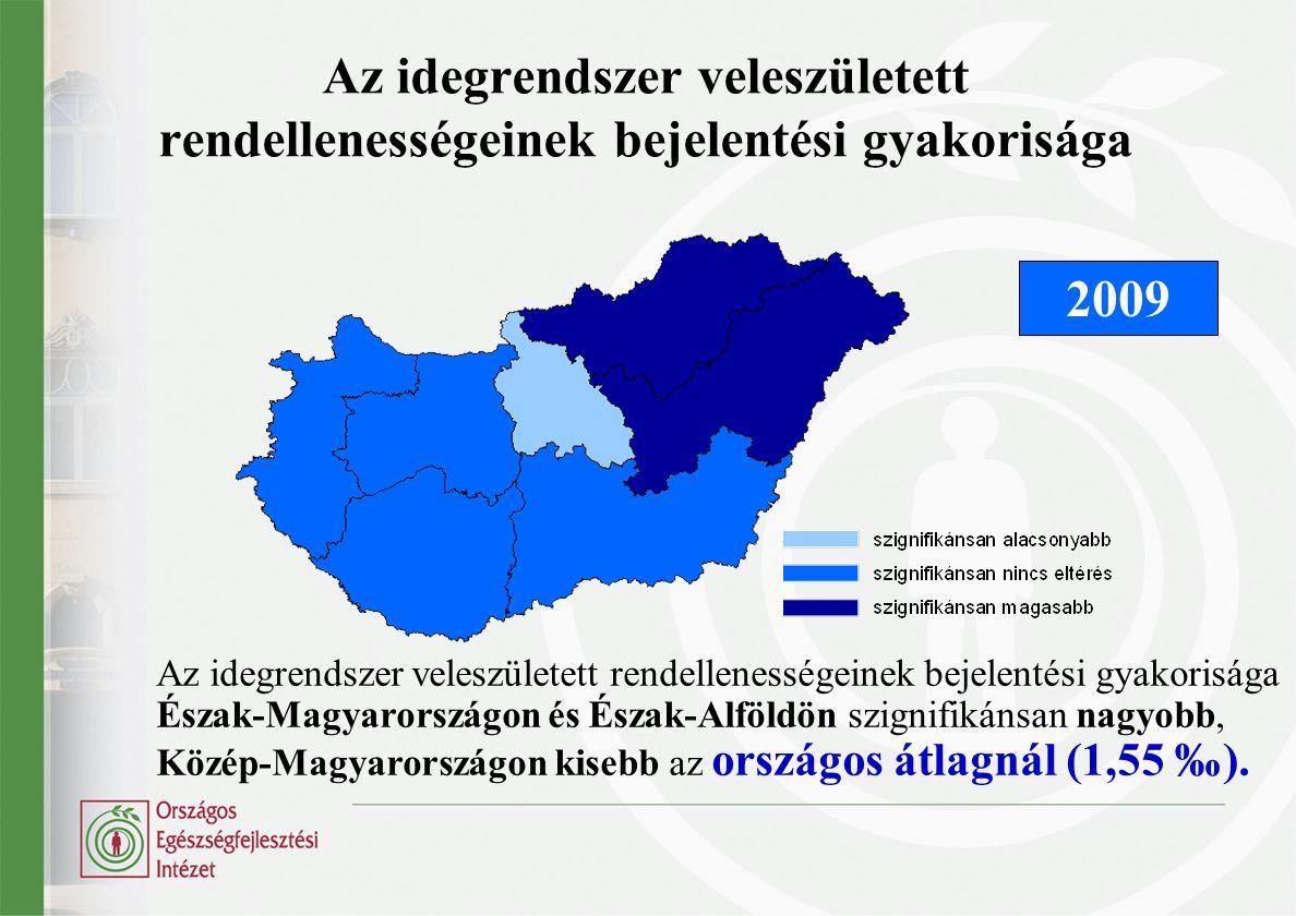 A szem, fül, arc és nyak veleszületett rendellenességeinek bejelentési gyakorisága A szem, fül, arc és nyak veleszületett rendellenességeinek bejelentési aránya a Nyugat-Dunántúli régióban nagyobb, míg a Közép- magyarországi régióban szignifikánsan kisebb volt az országos átlagnál (1,74 ‰ ).