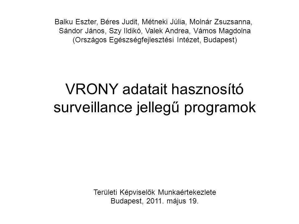 Adatok a Magyarországi folsav fortifikációs lehetőségekhez (Zajkás Gábor) Tervezett terhességek (várandósságok) aránya (Bálint Lajos) A folsavval kapcsolatos ismeretek (Métneki Júlia) A prekoncepcionalis gondozás gyakorlata (Török Olga) A Védőnői Szolgálat preventív jellegű egészségnevelési gyakorlata a folsav-prevencióval kapcsolatban (Baloghné Fűrész Veronika) Folsav-szedési szokások (Bödecs T) Velőcsőzáródási rendellenességek (VRONY) Perikoncepcionális folsavelláttottság (Klujber Valéria)