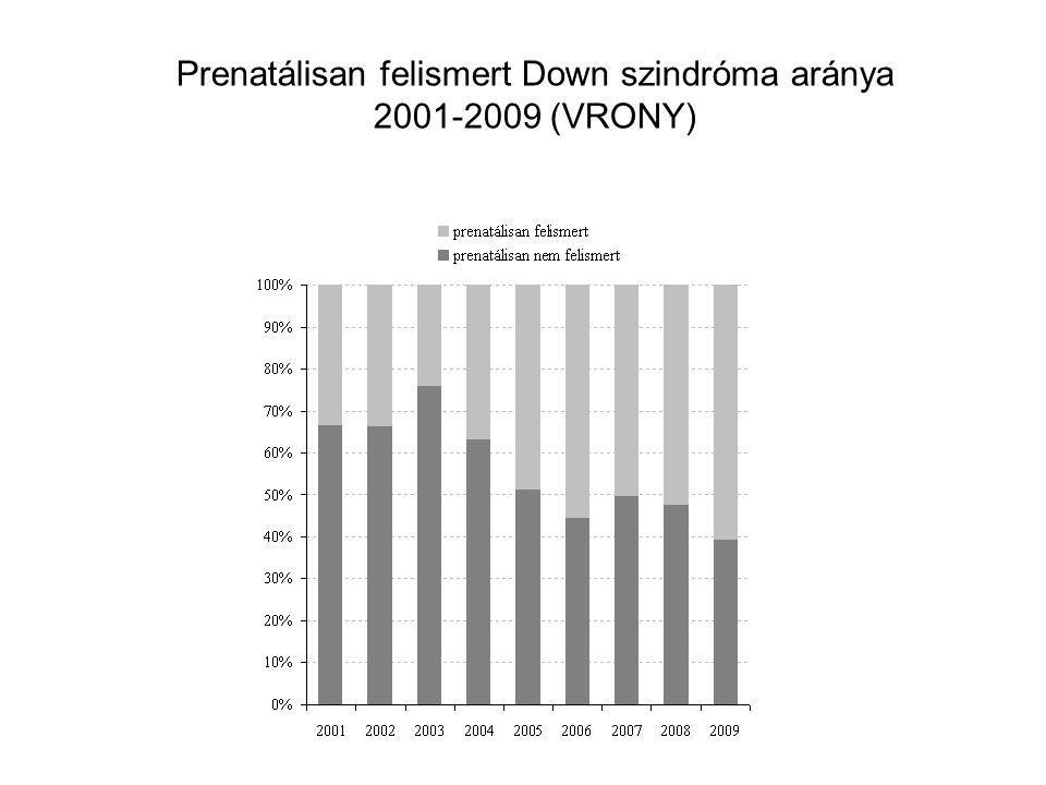 Prenatálisan felismert Down szindróma aránya 2001-2009 (VRONY)