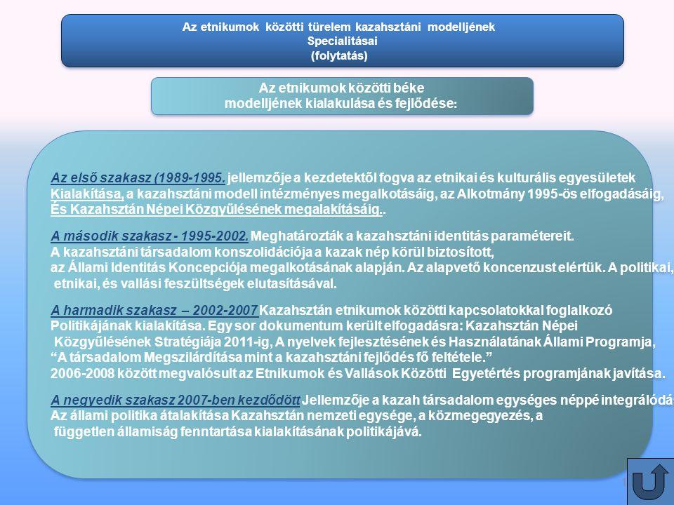 13 Az etnikumok közötti türelem kazahsztáni modelljének Specialitásai (folytatás) Az etnikumok közötti türelem kazahsztáni modelljének Specialitásai (folytatás) Az első szakasz (1989-1995.