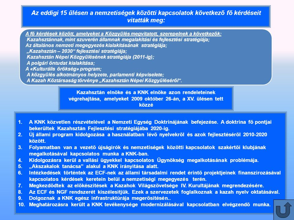 """16 Az eddigi 15 ülésen a nemzetiségek közötti kapcsolatok következő fő kérdéseit vitatták meg: 16 A fő kérdések között, amelyeket a Közgyűlés megvitatott, szerepelnek a következők: Kazahsztánnak, mint szuverén államnak megalakítási és fejlesztési stratégiája; Az általános nemzeti megegyezés kialakításának stratégiája; """"Kazahsztán – 2030 fejlesztési stratégiája; Kazahsztán Népei Közgyűlésének stratégiája (2011-ig); A polgári öntudat kialakítása; A «Kulturális örökség» program; A közgyűlés alkotmányos helyzete, parlamenti képviselete; A Kazah Köztársaság törvénye """"Kazahsztán Népei Közgyűléséről ."""
