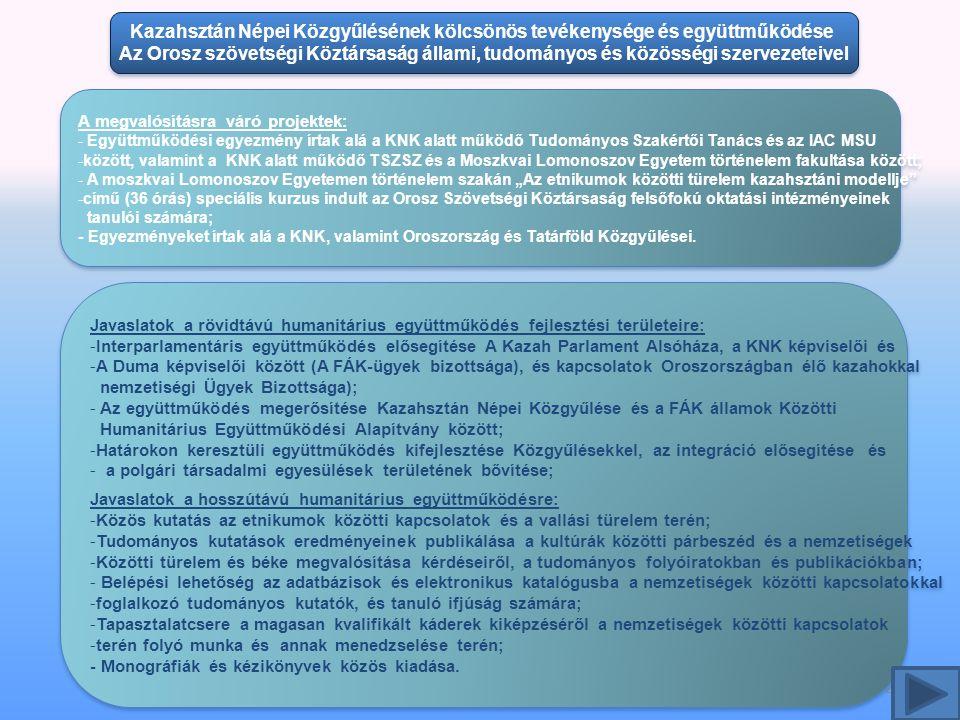 """23 Kazahsztán Népei Közgyűlésének kölcsönös tevékenysége és együttműködése Az Orosz szövetségi Köztársaság állami, tudományos és közösségi szervezeteivel Kazahsztán Népei Közgyűlésének kölcsönös tevékenysége és együttműködése Az Orosz szövetségi Köztársaság állami, tudományos és közösségi szervezeteivel A megvalósításra váró projektek : - Együttműködési egyezmény írtak alá a KNK alatt működő Tudományos Szakértői Tanács és az IAC MSU - között, valamint a KNK alatt működő TSZSZ és a Moszkvai Lomonoszov Egyetem történelem fakultása között; - A moszkvai Lomonoszov Egyetemen történelem szakán """"Az etnikumok közötti türelem kazahsztáni modellje - című (36 órás) speciális kurzus indult az Orosz Szövetségi Köztársaság felsőfokú oktatási intézményeinek tanulói számára; - Egyezményeket írtak alá a KNK, valamint Oroszország és Tatárföld Közgyűlései."""