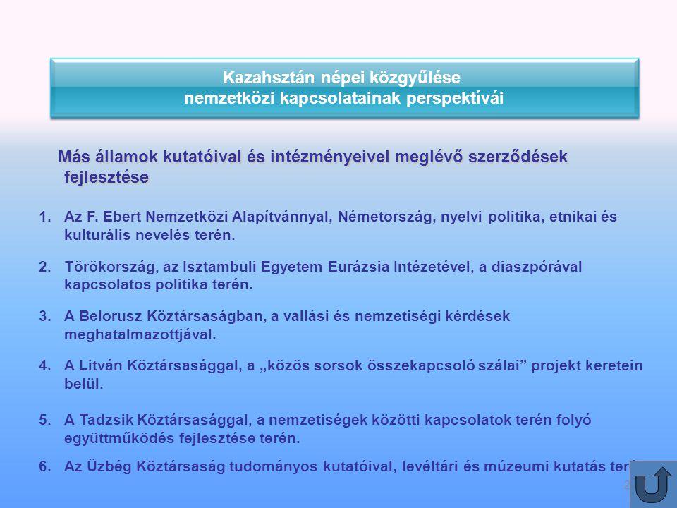 24 Kazahsztán népei közgyűlése nemzetközi kapcsolatainak perspektívái Kazahsztán népei közgyűlése nemzetközi kapcsolatainak perspektívái Más államok kutatóival és intézményeivel meglévő szerződések fejlesztése Más államok kutatóival és intézményeivel meglévő szerződések fejlesztése 1.Az F.