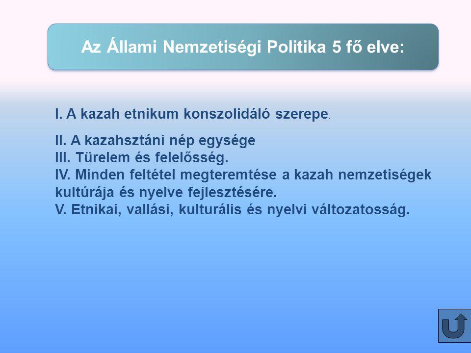 4 4 Az Állami Nemzetiségi Politika 5 fő elve: I. A kazah etnikum konszolidáló szerepe.