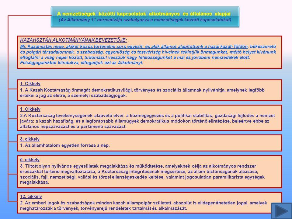 5 A nemzetiségek közötti kapcsolatok alkotmányos és általános alapjai (Az Alkotmány 11 normatívája szabályozza a nemzetiségek közötti kapcsolatokat) A nemzetiségek közötti kapcsolatok alkotmányos és általános alapjai (Az Alkotmány 11 normatívája szabályozza a nemzetiségek közötti kapcsolatokat) KAZAHSZTÁN ALKOTMÁNYÁNAK BEVEZETŐJE: Mi, Kazahsztán népe, akiket közös történelmi sors egyesít, és akik államot alapítottunk a hazai kazah földön, békeszerető és polgári társadalomnak, a szabadság, egyenlőség és testvériség híveinek tekintjük önmagunkat, méltó helyet kívánunk elfoglalni a világ népei között, tudomásul vesszük nagy felelősségünket a mai és jövőbeni nemzedékek előtt.