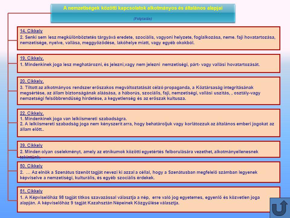 6 A nemzetiségek közötti kapcsolatok alkotmányos és általános alapjai (Folytatás) A nemzetiségek közötti kapcsolatok alkotmányos és általános alapjai (Folytatás) 19.
