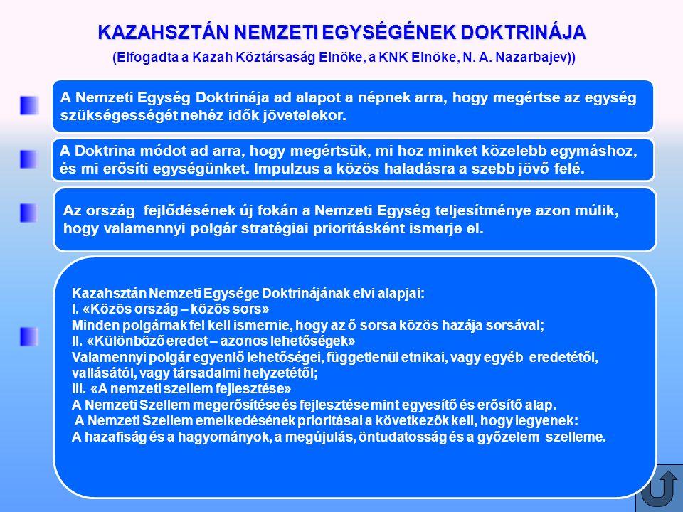 7 KAZAHSZTÁN NEMZETI EGYSÉGÉNEK DOKTRINÁJA KAZAHSZTÁN NEMZETI EGYSÉGÉNEK DOKTRINÁJA (Elfogadta a Kazah Köztársaság Elnöke, a KNK Elnöke, N.