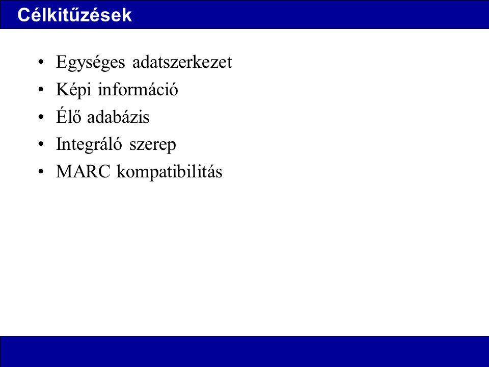 Célkitűzések Egységes adatszerkezet Képi információ Élő adabázis Integráló szerep MARC kompatibilitás