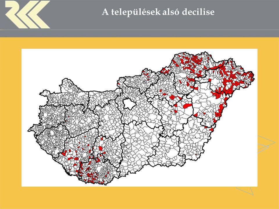A települések alsó decilise
