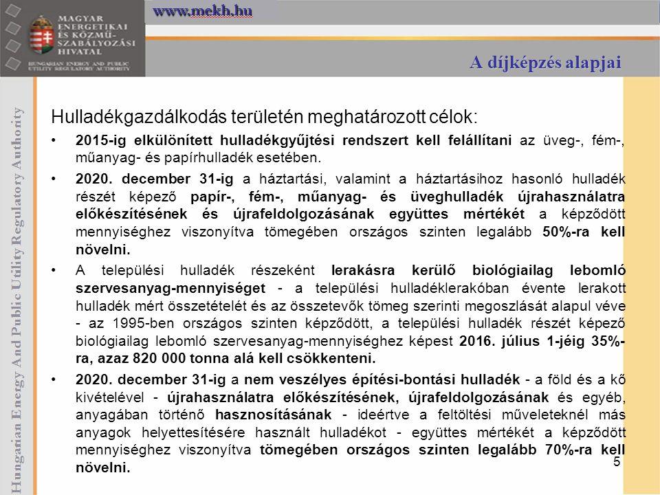 A díjképzés alapjai További elvárások: Országos Hulladékgazdálkodási Terv és az Országos Megelőzési Program kidolgozását (2013.