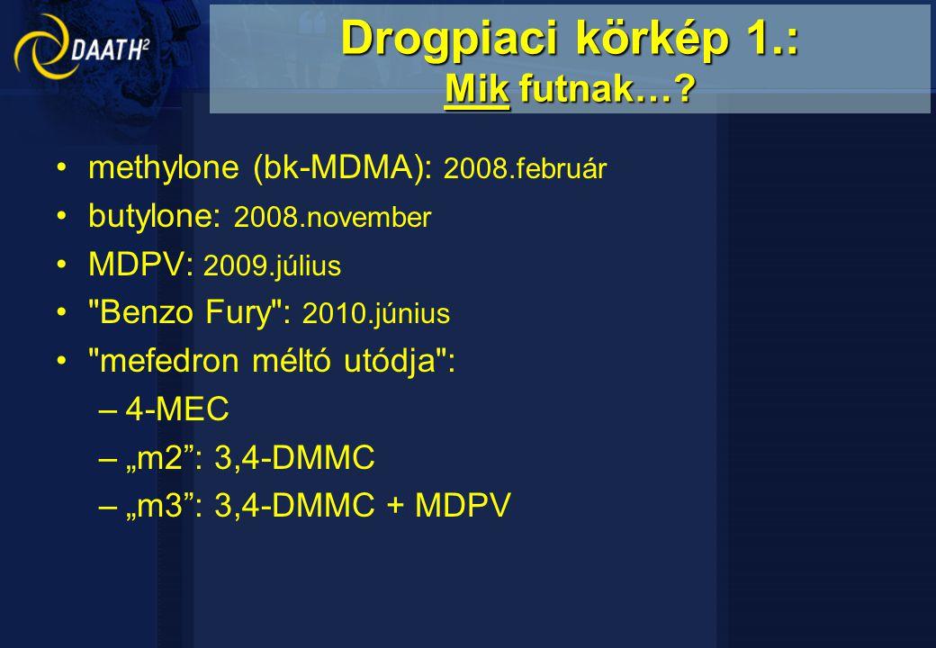 """methylone (bk-MDMA): 2008.február butylone: 2008.november MDPV: 2009.július Benzo Fury : 2010.június mefedron méltó utódja : –4-MEC –""""m2 : 3,4-DMMC –""""m3 : 3,4-DMMC + MDPV Drogpiaci körkép 1.: Mik futnak…?"""